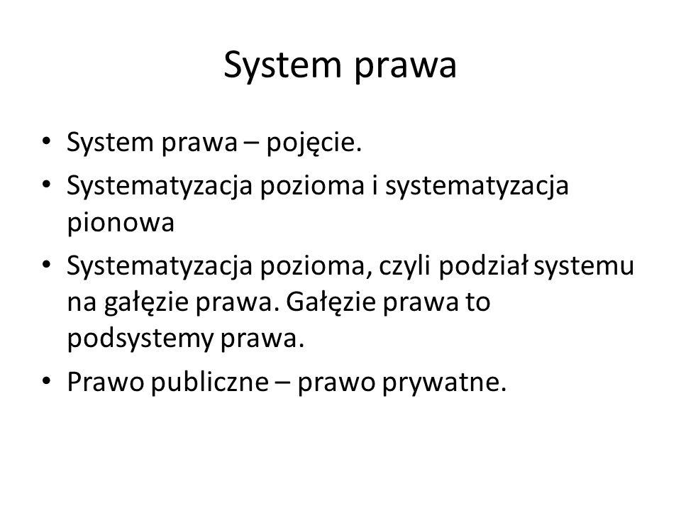 System prawa System prawa – pojęcie. Systematyzacja pozioma i systematyzacja pionowa Systematyzacja pozioma, czyli podział systemu na gałęzie prawa. G