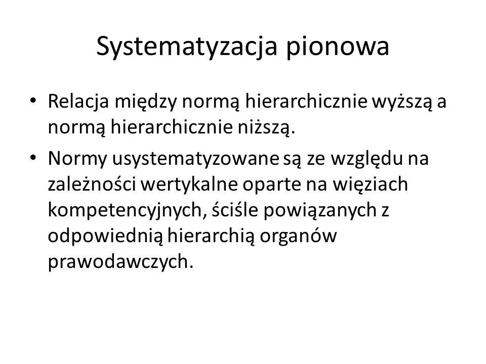 Systematyzacja pionowa Relacja między normą hierarchicznie wyższą a normą hierarchicznie niższą. Normy usystematyzowane są ze względu na zależności we