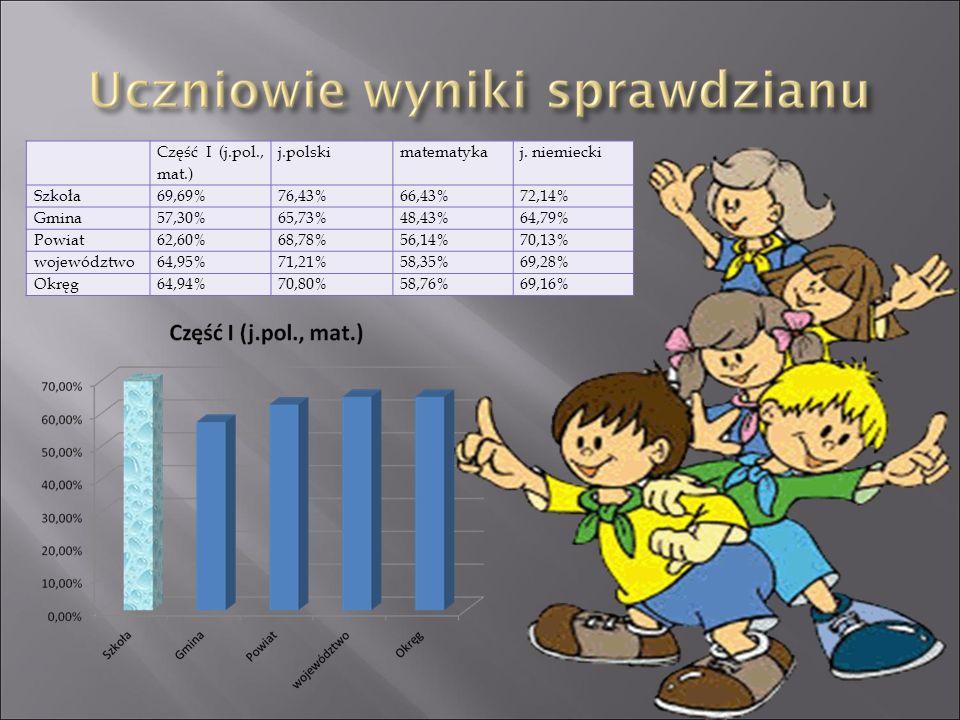 Część I (j.pol., mat.) j.polskimatematykaj.