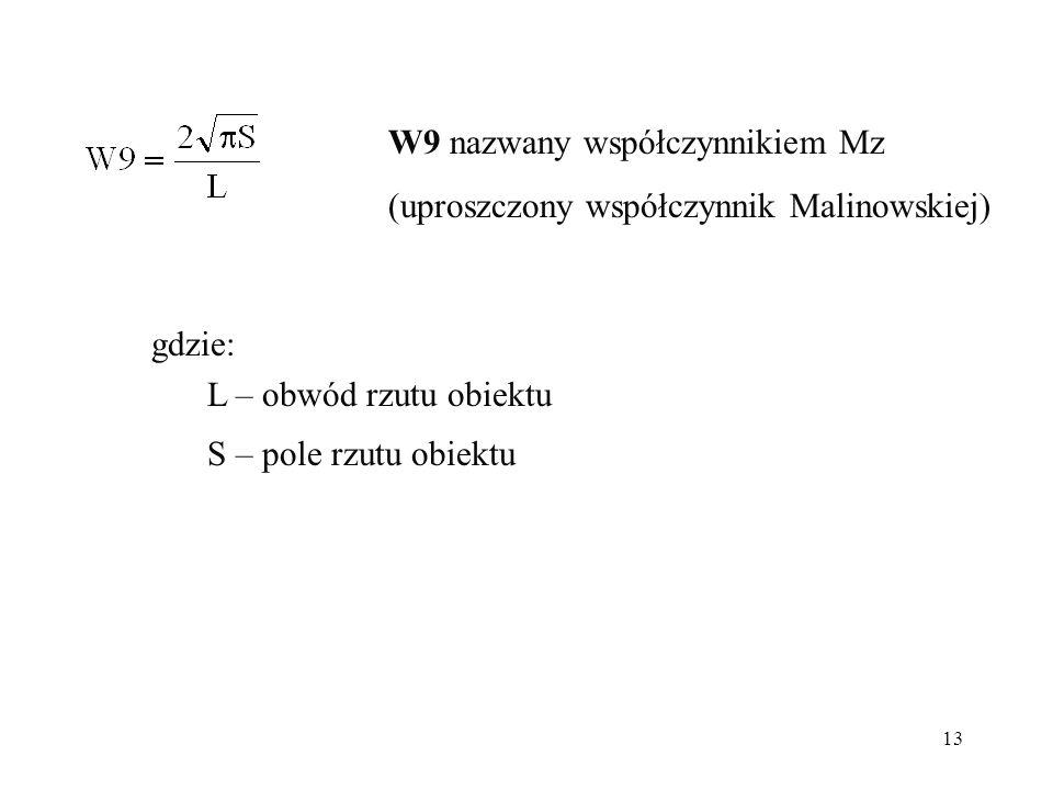 13 W9 nazwany współczynnikiem Mz (uproszczony współczynnik Malinowskiej) gdzie: L – obwód rzutu obiektu S – pole rzutu obiektu