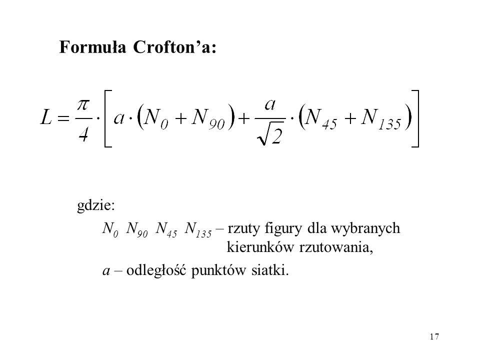 17 Formuła Crofton'a: gdzie: N 0 N 90 N 45 N 135 – rzuty figury dla wybranych kierunków rzutowania, a – odległość punktów siatki.