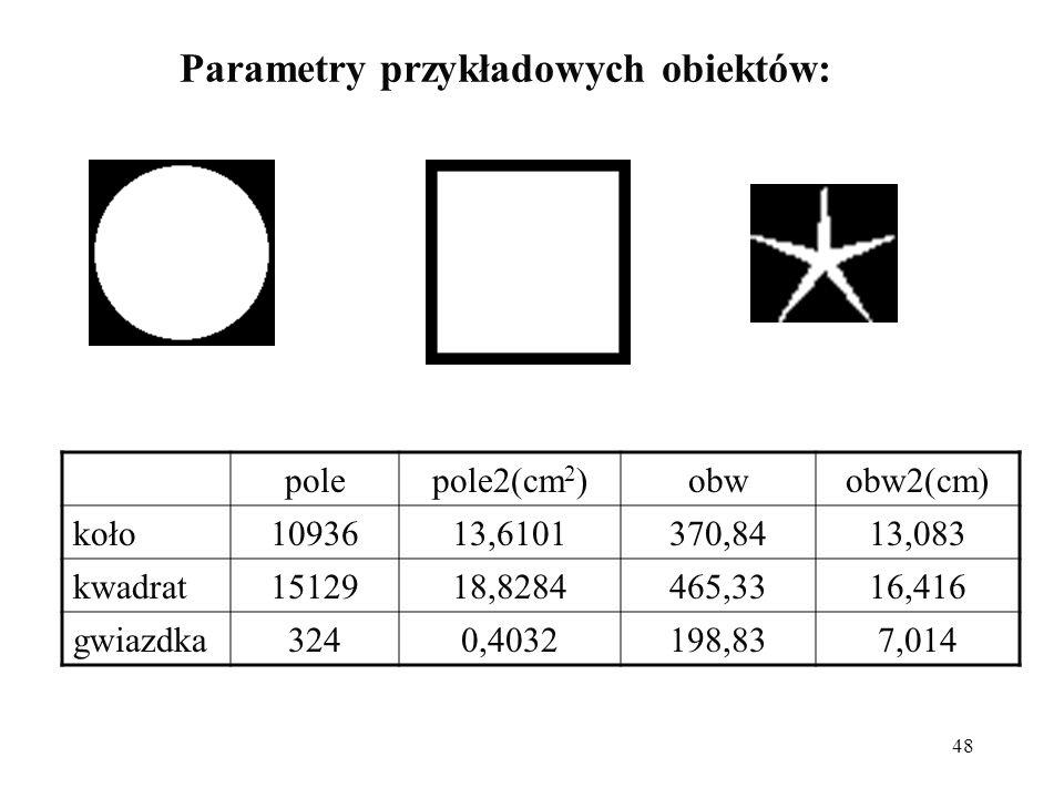 48 Parametry przykładowych obiektów: polepole2(cm 2 )obwobw2(cm) koło1093613,6101370,8413,083 kwadrat1512918,8284465,3316,416 gwiazdka3240,4032198,837,014