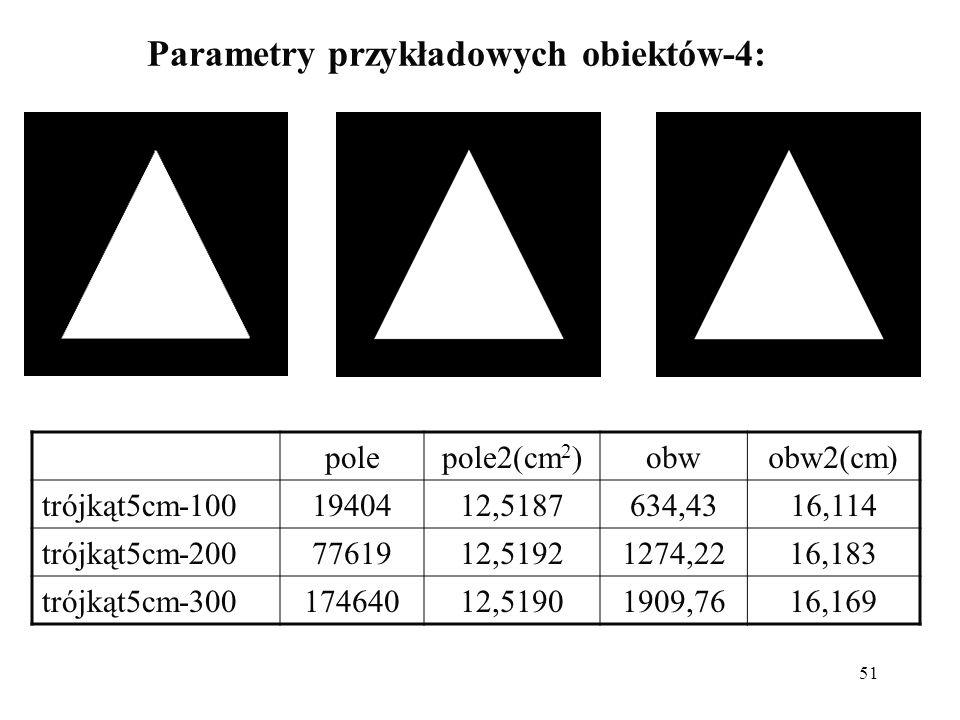 51 Parametry przykładowych obiektów-4: polepole2(cm 2 )obwobw2(cm) trójkąt5cm-1001940412,5187634,4316,114 trójkąt5cm-2007761912,51921274,2216,183 trójkąt5cm-30017464012,51901909,7616,169