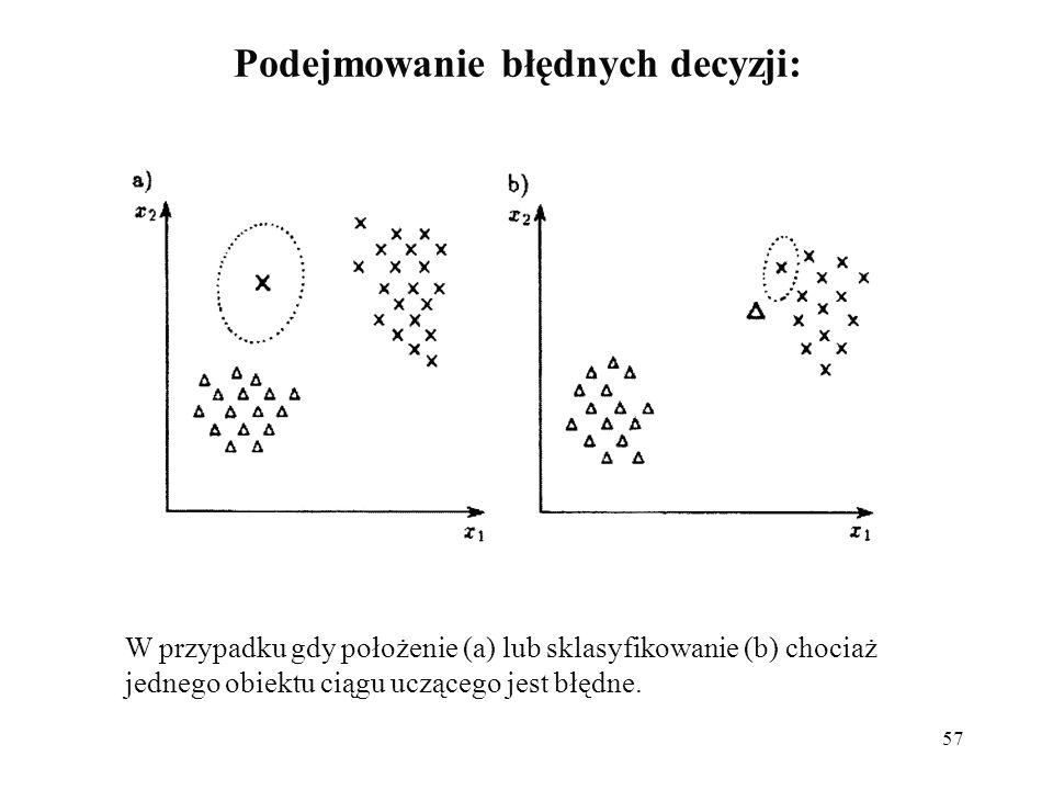 57 W przypadku gdy położenie (a) lub sklasyfikowanie (b) chociaż jednego obiektu ciągu uczącego jest błędne.