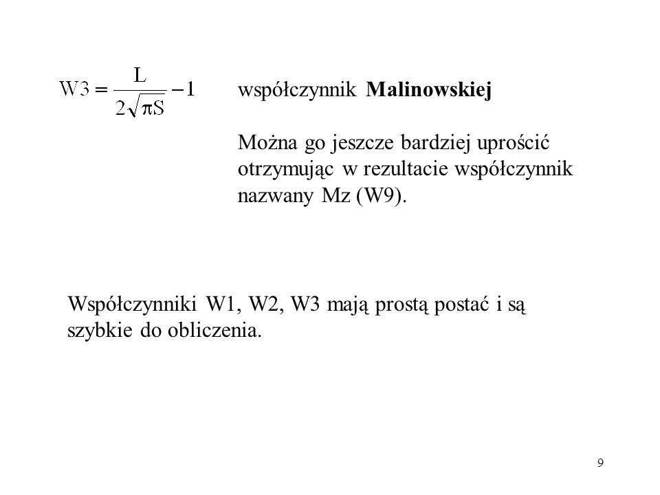 9 współczynnik Malinowskiej Można go jeszcze bardziej uprościć otrzymując w rezultacie współczynnik nazwany Mz (W9).