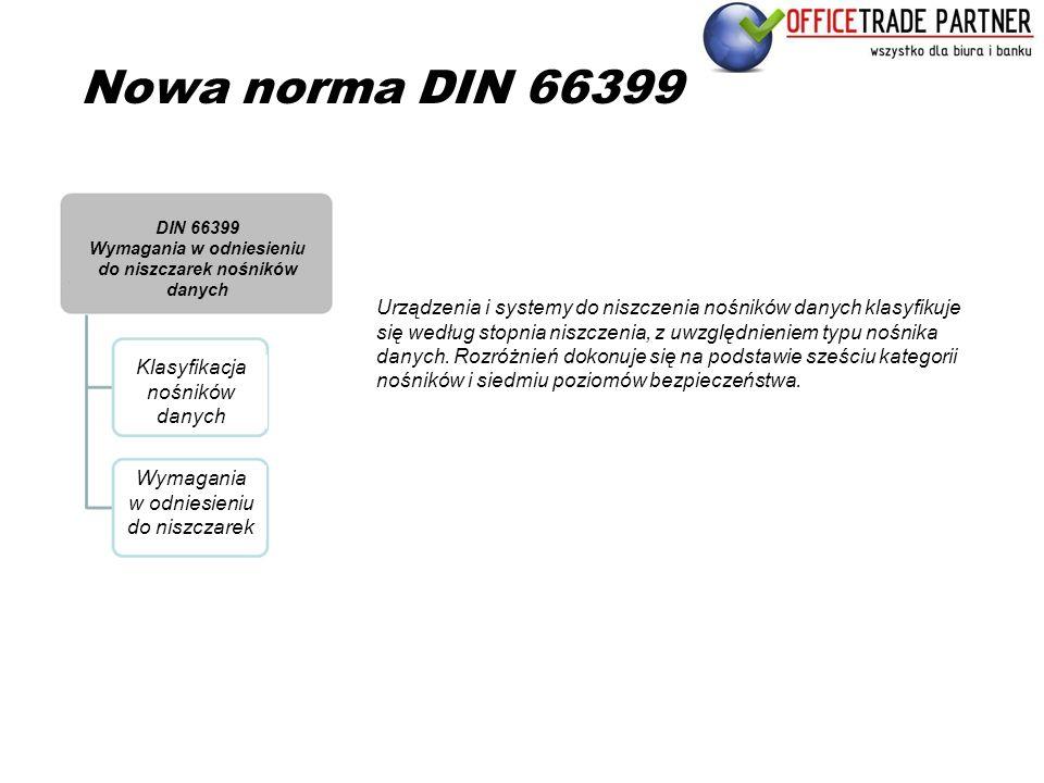 Nowa norma DIN 66399 Urządzenia i systemy do niszczenia nośników danych klasyfikuje się według stopnia niszczenia, z uwzględnieniem typu nośnika danyc