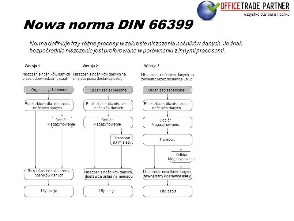 Nowa norma DIN 66399 Norma definiuje trzy różne procesy w zakresie niszczenia nośników danych. Jednak bezpośrednie niszczenie jest preferowane w porów