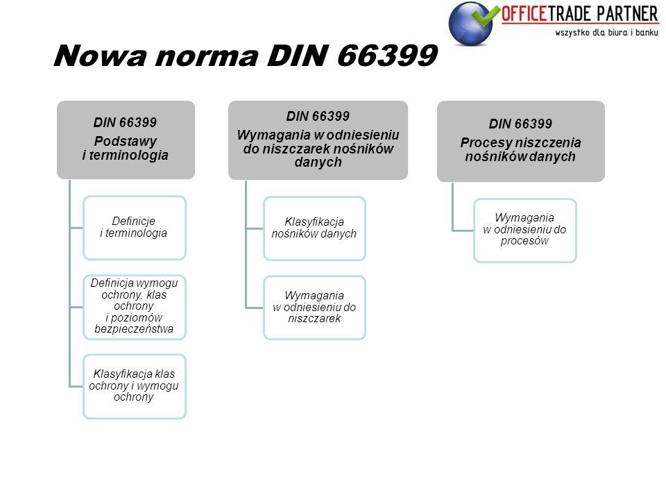 Nowa norma DIN 66399 DIN 66399 Podstawy i terminologia Definicje i terminologia Definicja wymogu ochrony, klas ochrony i poziomów bezpieczeństwa Klasy