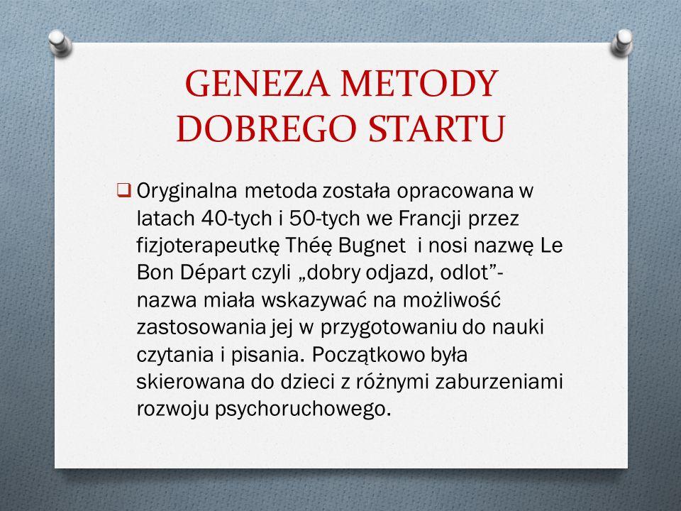 GENEZA METODY DOBREGO STARTU  Oryginalna metoda została opracowana w latach 40-tych i 50-tych we Francji przez fizjoterapeutkę Théę Bugnet i nosi naz