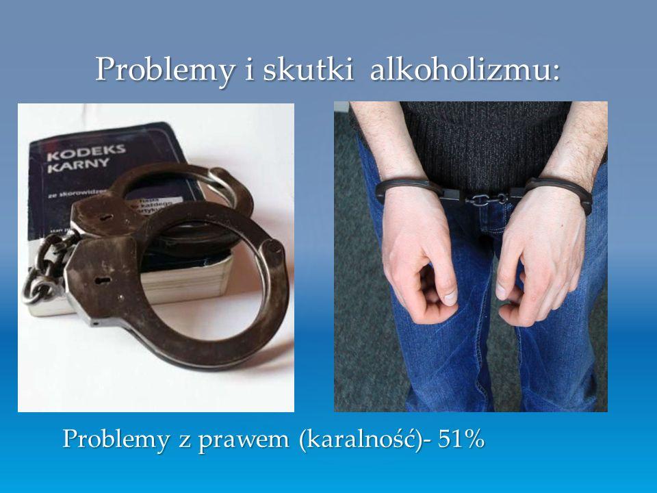 Problemy z prawem (karalność)- 51% Problemy i skutki alkoholizmu: Problemy i skutki alkoholizmu: