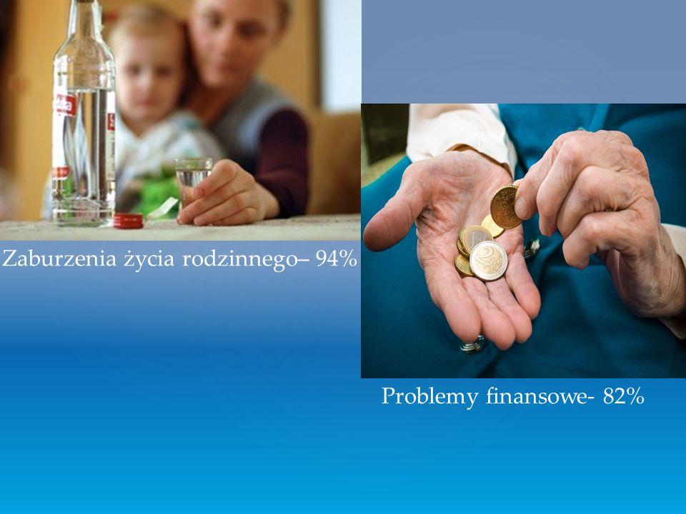 Zaburzenia życia rodzinnego– 94% Problemy finansowe- 82%