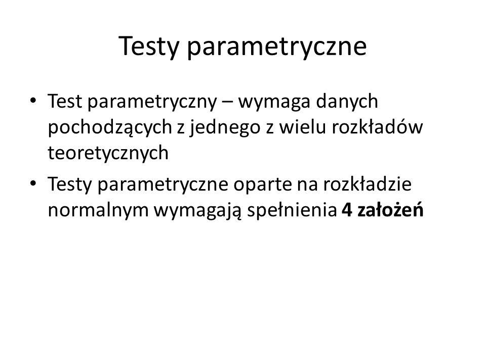 Testy parametryczne Test parametryczny – wymaga danych pochodzących z jednego z wielu rozkładów teoretycznych Testy parametryczne oparte na rozkładzie normalnym wymagają spełnienia 4 założeń