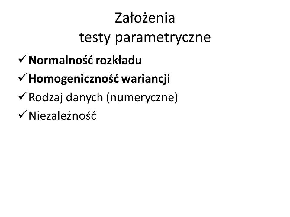 Założenia testy parametryczne Normalność rozkładu Homogeniczność wariancji Rodzaj danych (numeryczne) Niezależność