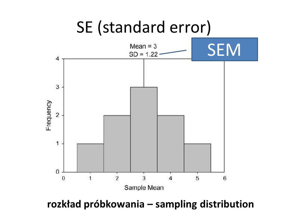 SE (standard error) SEM rozkład próbkowania – sampling distribution