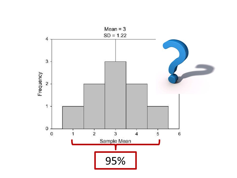 Najczęściej stosowane testy w badaniach medycznych Skala/ Liczba grup Warunki dodatkowe 2 grupy >2 grupy Zmienne niepowiązane Zmienne powiązane Zmienne niepowiązane Zmienne powiązane Ilościowe\ numeryczne Normalność rozkładu t-Studenta Nie pow t-Studenta Pow ANOVA Ilościowe\ numeryczne Brak normalności rozkładu Manna- Whitneya WilcoxonaKruskala- Wallisa Friedmana PorządkowaManna- Whitneya WilcoxonaKruskala- Wallisa Friedmana NominalnaChi 2 Fishera Znaków McNemara Chi 2 Fishera Q- Cochrana