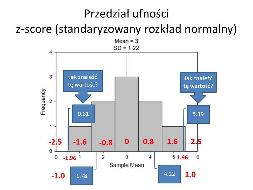 Przedział ufności z-score (standaryzowany rozkład normalny) 0±1.96 4.22 1.78 00.81.62.5 -0.8 -1.6-2.5 1.0 5.39 1.96 0.61 -1.96 Jak znaleźć tę wartość?
