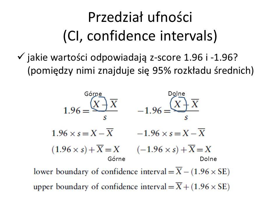 Przedział ufności (CI, confidence intervals) jakie wartości odpowiadają z-score 1.96 i -1.96.