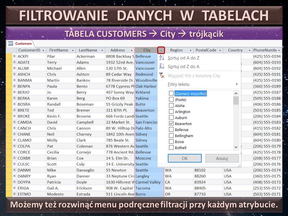 FILTROWANIE DANYCH W TABELACH NARZĘDZIA GŁÓWNE  Zaawansowane  Filtruj według formularza Jeśli chcemy przefiltrować dane równocześnie wg informacji zawartych w kilku polach tabeli, wtedy najlepiej wykorzystać polecenie Filtruj wg formularza.
