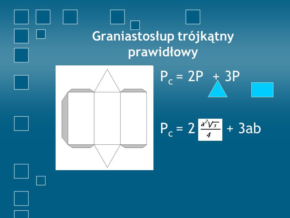 Graniastosłup czworokątny prawidłowy P c = 2P + 4P P c = 2a 2 + 4ab
