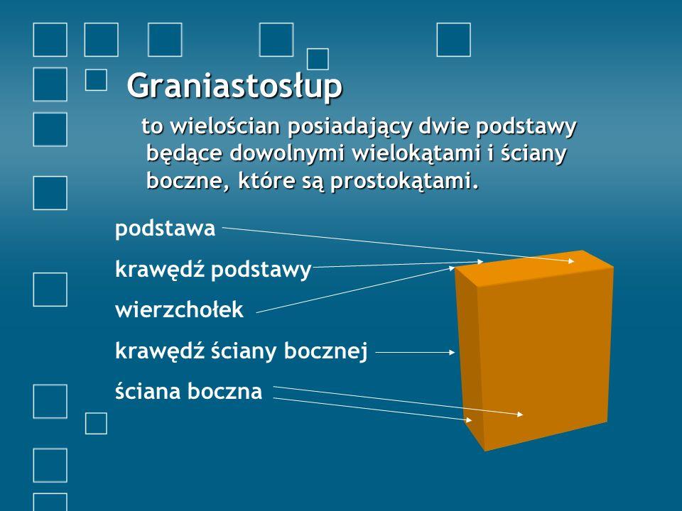 Graniastosłup to wielościan posiadający dwie podstawy będące dowolnymi wielokątami i ściany boczne, które są prostokątami.