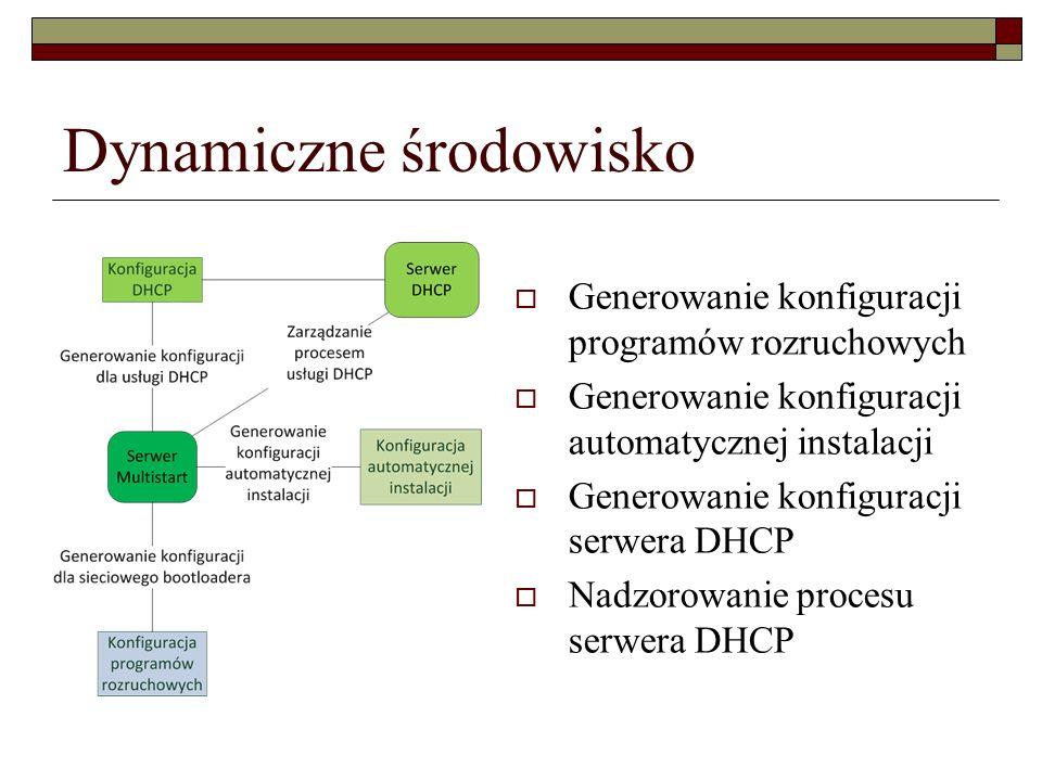 Dynamiczne środowisko  Generowanie konfiguracji programów rozruchowych  Generowanie konfiguracji automatycznej instalacji  Generowanie konfiguracji
