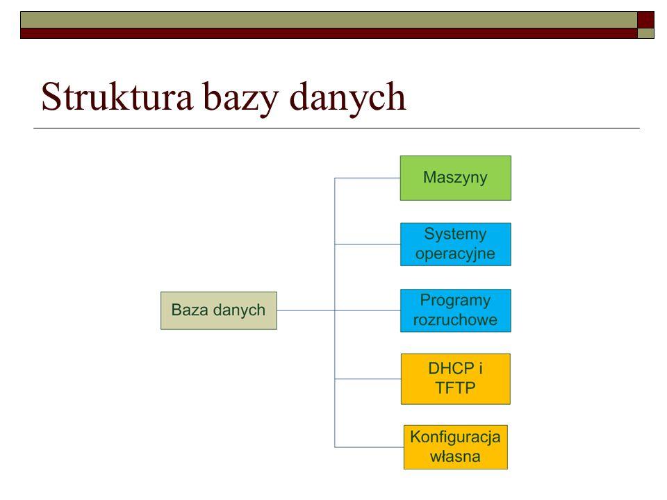 Struktura bazy danych