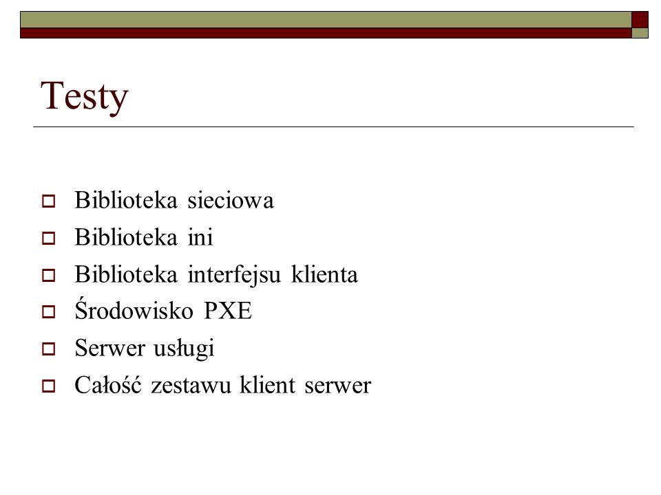 Testy  Biblioteka sieciowa  Biblioteka ini  Biblioteka interfejsu klienta  Środowisko PXE  Serwer usługi  Całość zestawu klient serwer