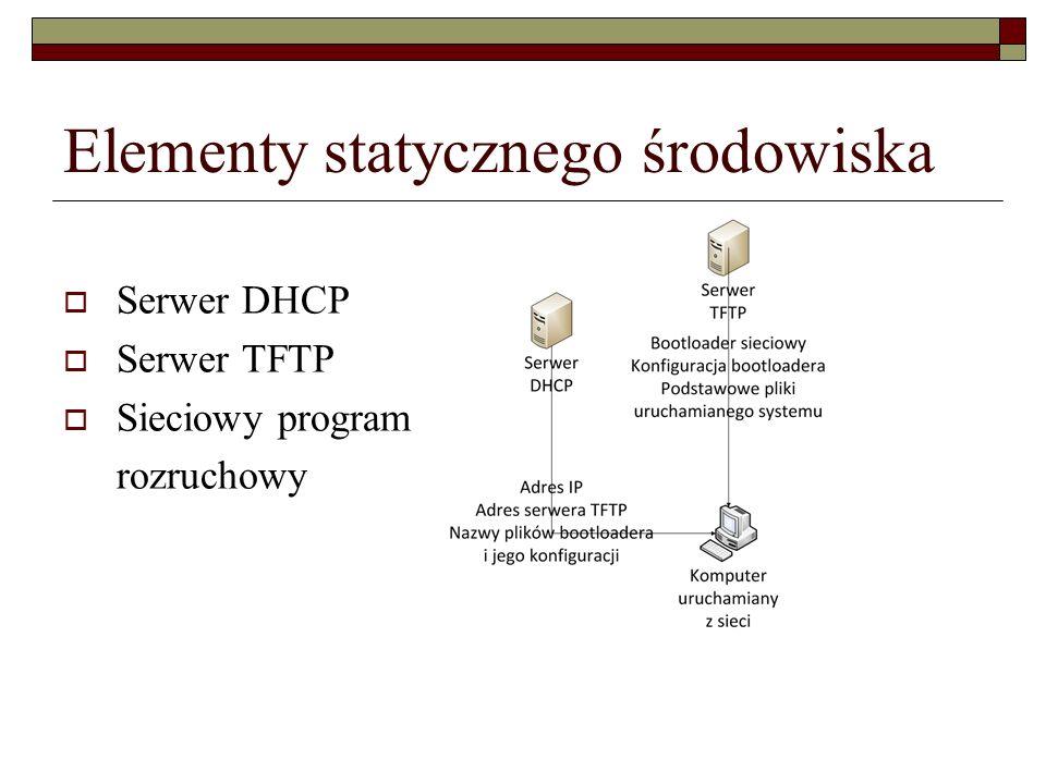 Elementy statycznego środowiska  Serwer DHCP  Serwer TFTP  Sieciowy program rozruchowy  Serwer plików FTP, HTTP, NFS lub CIFS