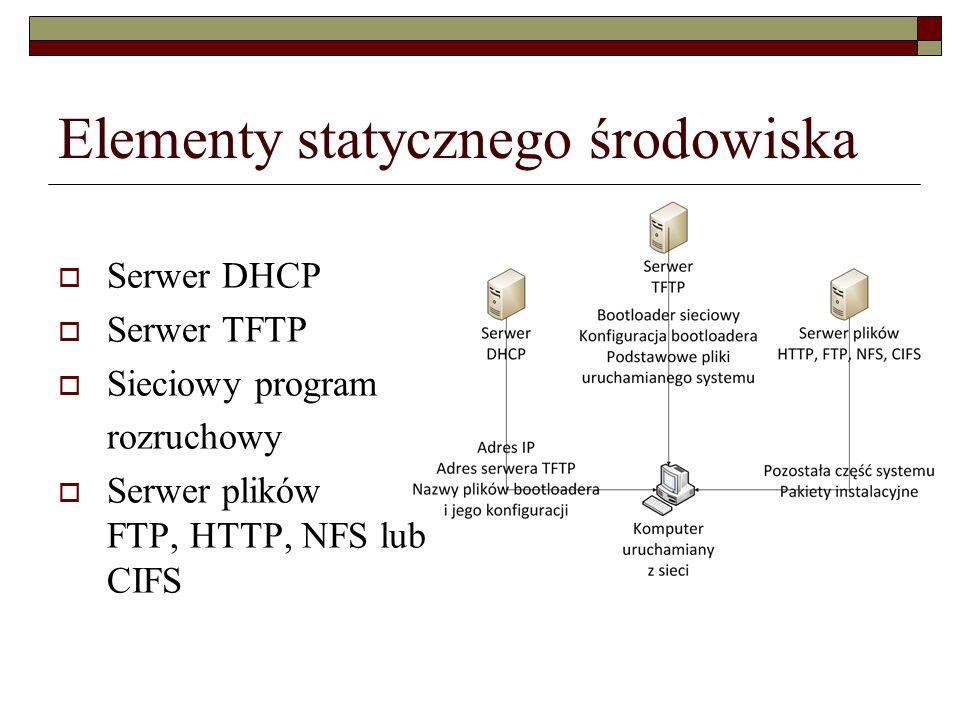 Cechy rozwiązania  Skalowalność  Łatwość obsługi  Szybkie kreowanie nowych konfiguracji  Możliwość wykorzystania jako tylko i wyłącznie jako narzędzie do tworzenia konfiguracji