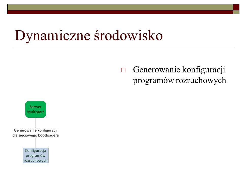 Dynamiczne środowisko  Generowanie konfiguracji programów rozruchowych