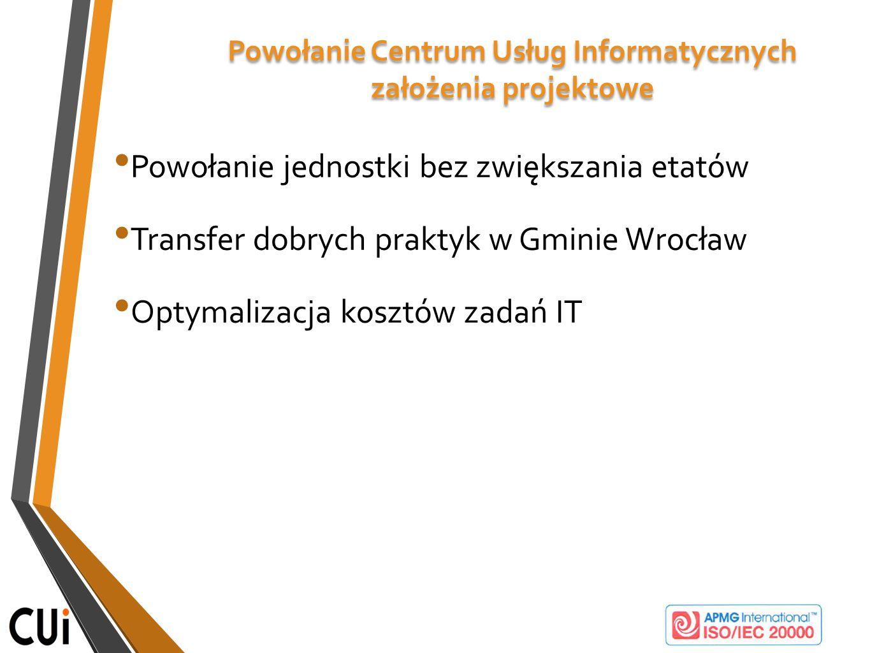 Powołanie jednostki bez zwiększania etatów Transfer dobrych praktyk w Gminie Wrocław Optymalizacja kosztów zadań IT Powołanie Centrum Usług Informatyc