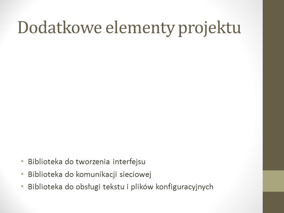 Dodatkowe elementy projektu Biblioteka do tworzenia interfejsu Biblioteka do komunikacji sieciowej Biblioteka do obsługi tekstu i plików konfiguracyjn