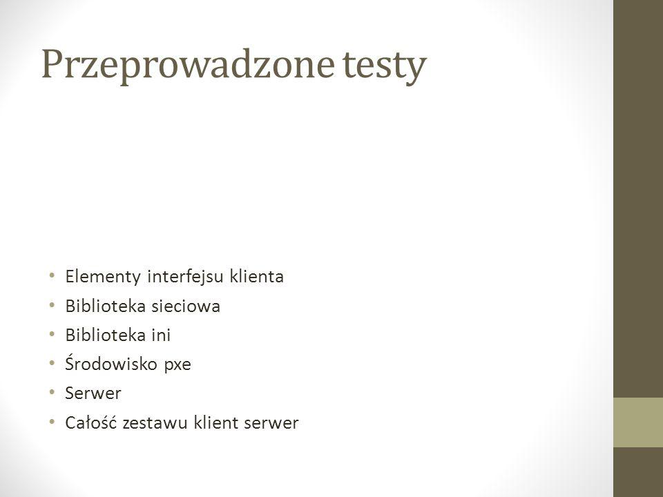 Przeprowadzone testy Elementy interfejsu klienta Biblioteka sieciowa Biblioteka ini Środowisko pxe Serwer Całość zestawu klient serwer