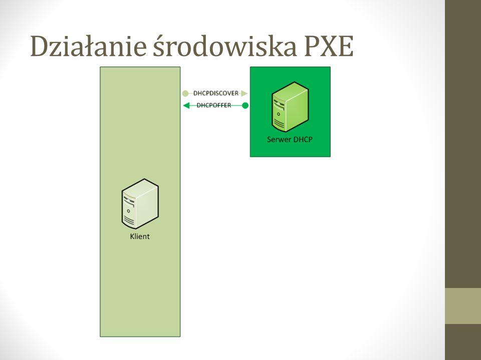 Działanie środowiska PXE