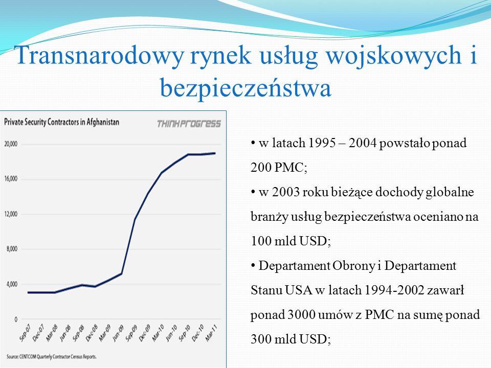 w latach 1995 – 2004 powstało ponad 200 PMC; w 2003 roku bieżące dochody globalne branży usług bezpieczeństwa oceniano na 100 mld USD; Departament Obr