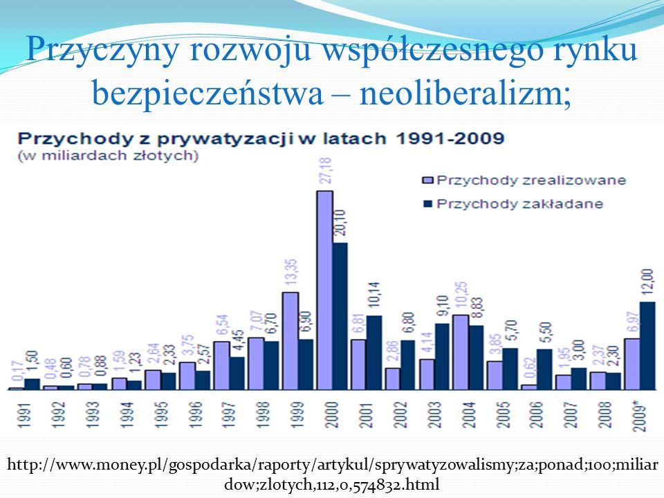 http://www.money.pl/gospodarka/raporty/artykul/sprywatyzowalismy;za;ponad;100;miliar dow;zlotych,112,0,574832.html