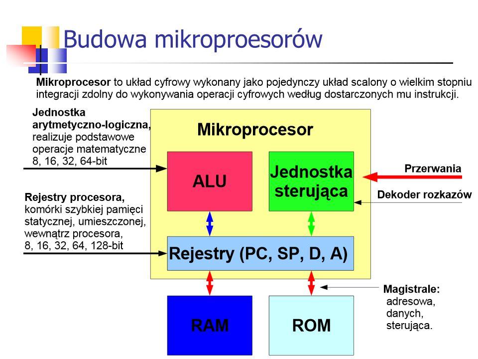 Budowa mikroproesorów
