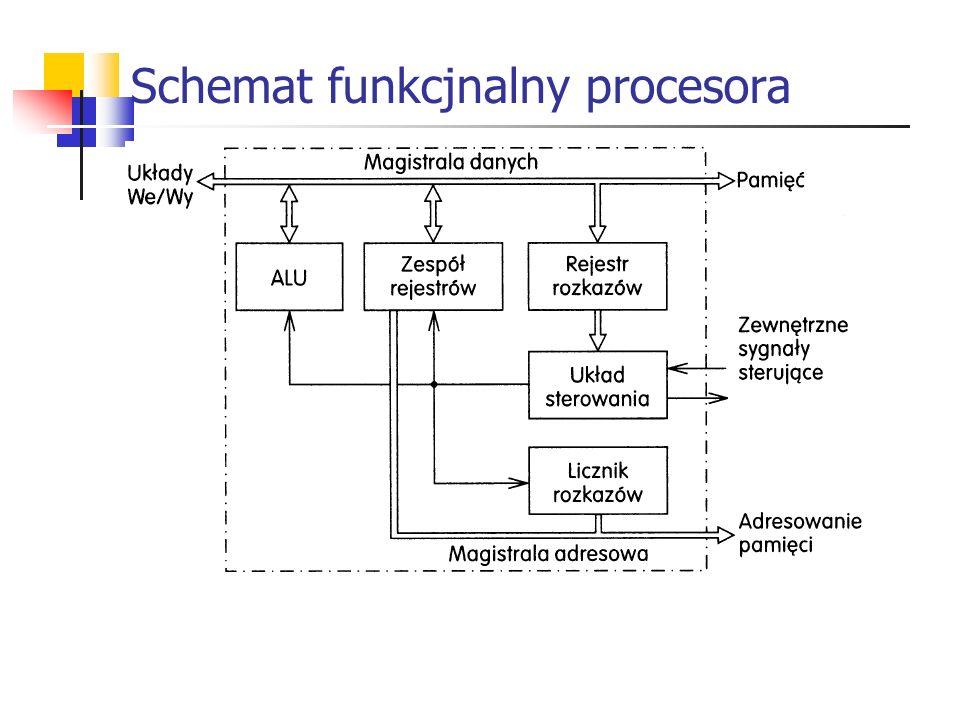 Schemat funkcjnalny procesora