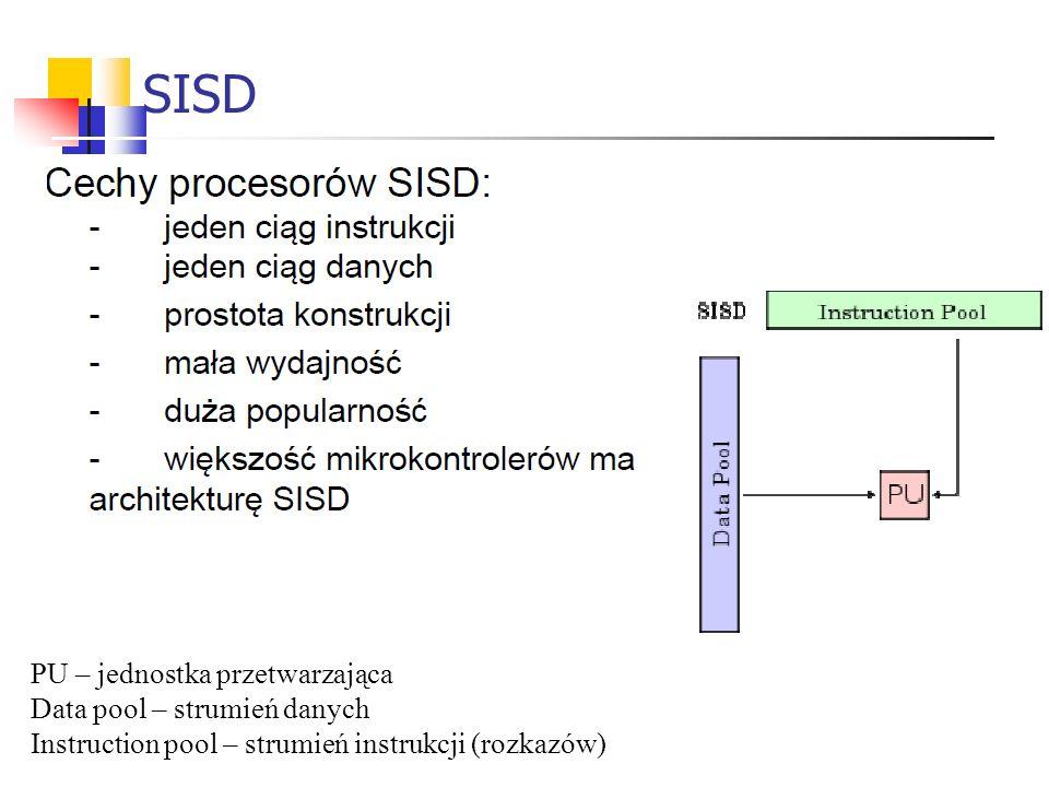 SISD PU – jednostka przetwarzająca Data pool – strumień danych Instruction pool – strumień instrukcji (rozkazów)