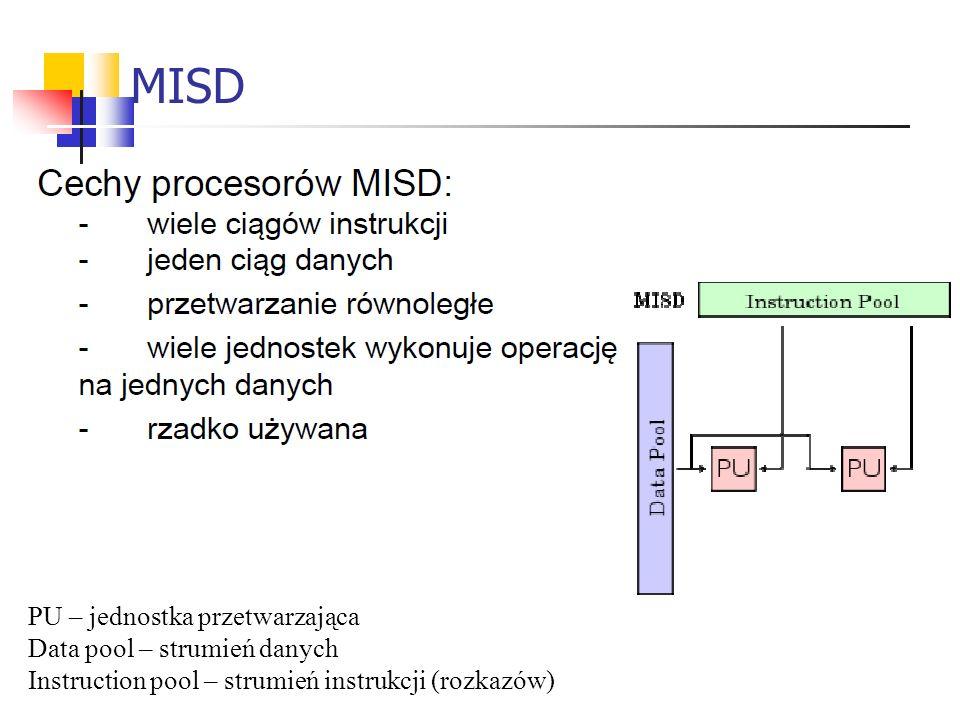 MISD PU – jednostka przetwarzająca Data pool – strumień danych Instruction pool – strumień instrukcji (rozkazów)