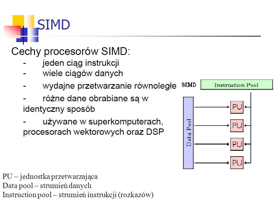 SIMD PU – jednostka przetwarzająca Data pool – strumień danych Instruction pool – strumień instrukcji (rozkazów)