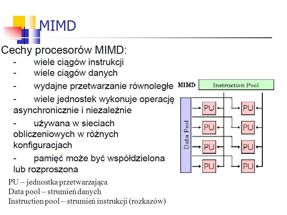 MIMD PU – jednostka przetwarzająca Data pool – strumień danych Instruction pool – strumień instrukcji (rozkazów)