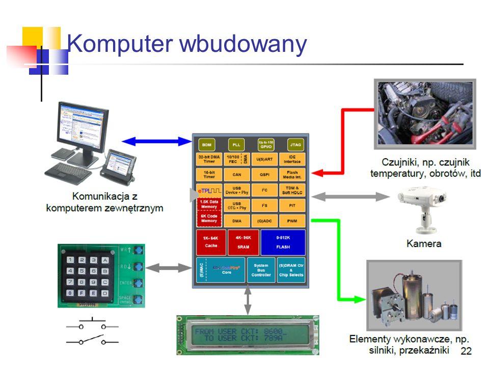 Komputer wbudowany