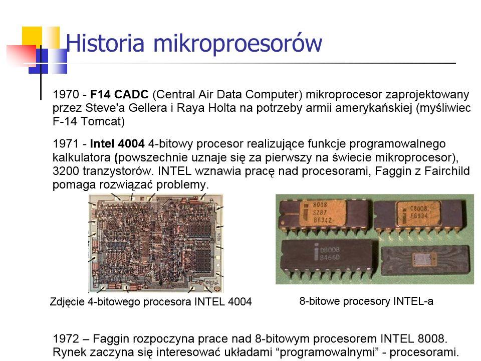 Historia mikroproesorów