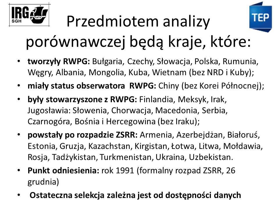 Przedmiotem analizy porównawczej będą kraje, które: tworzyły RWPG: Bułgaria, Czechy, Słowacja, Polska, Rumunia, Węgry, Albania, Mongolia, Kuba, Wietnam (bez NRD i Kuby); miały status obserwatora RWPG: Chiny (bez Korei Północnej); były stowarzyszone z RWPG: Finlandia, Meksyk, Irak, Jugosławia: Słowenia, Chorwacja, Macedonia, Serbia, Czarnogóra, Bośnia i Hercegowina (bez Iraku); powstały po rozpadzie ZSRR: Armenia, Azerbejdżan, Białoruś, Estonia, Gruzja, Kazachstan, Kirgistan, Łotwa, Litwa, Mołdawia, Rosja, Tadżykistan, Turkmenistan, Ukraina, Uzbekistan.