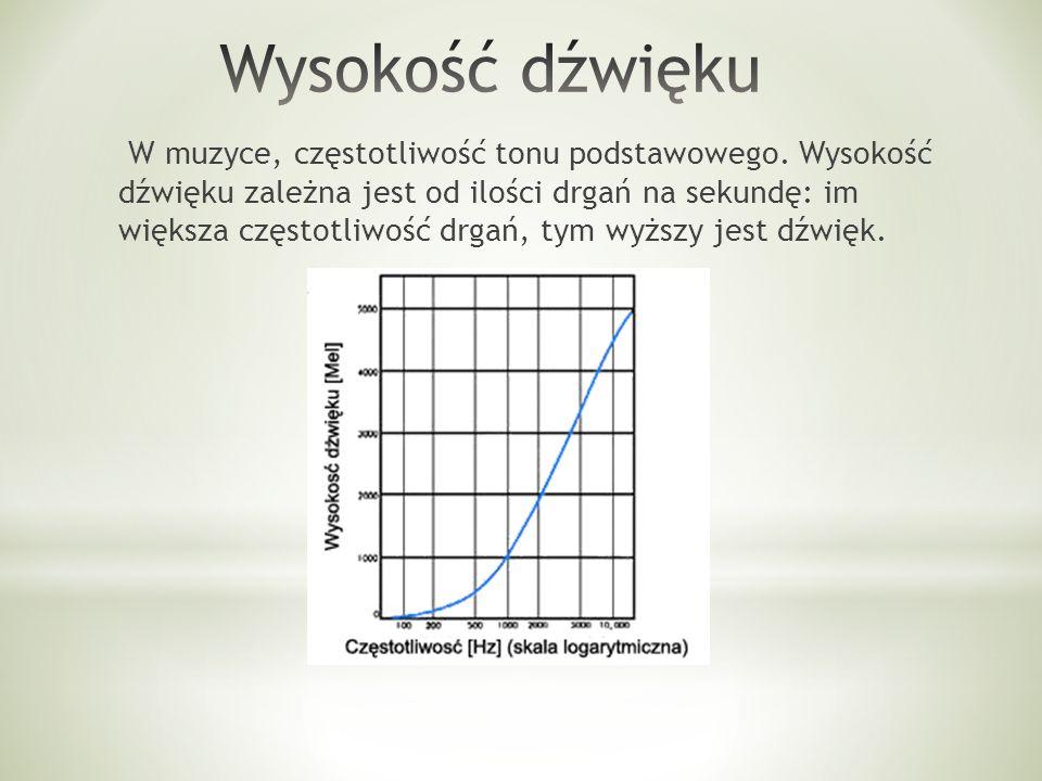Wielkość fizyczna określająca liczbę cykli zjawiska okresowego występujących w jednostce czasu.