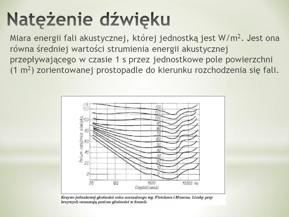 Miara energii fali akustycznej, której jednostką jest W/m 2.