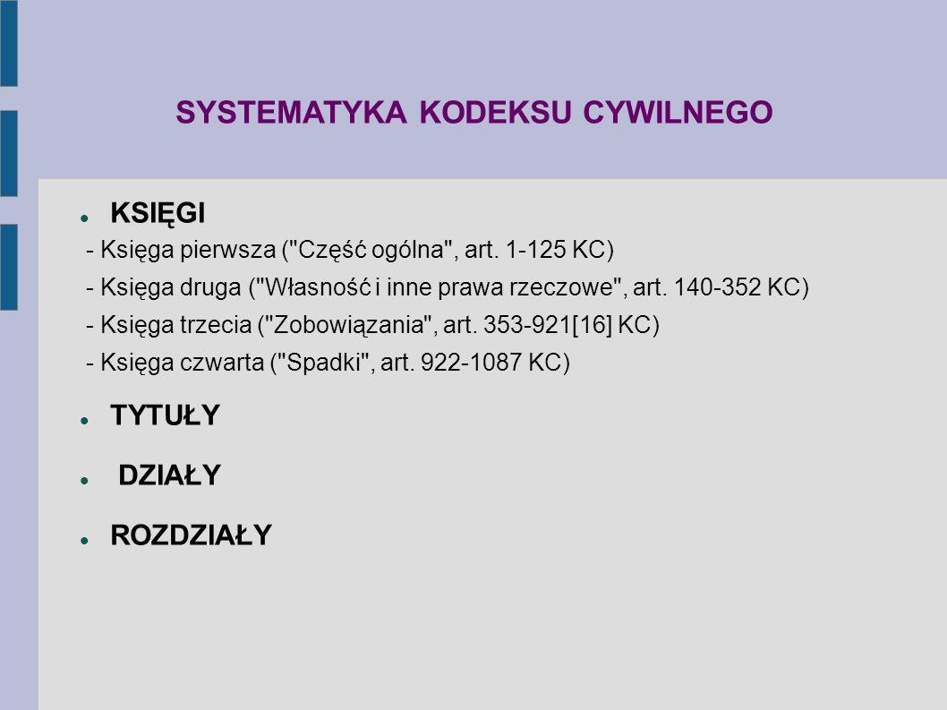 SYSTEMATYKA KODEKSU CYWILNEGO KSIĘGI - Księga pierwsza ( Część ogólna , art.