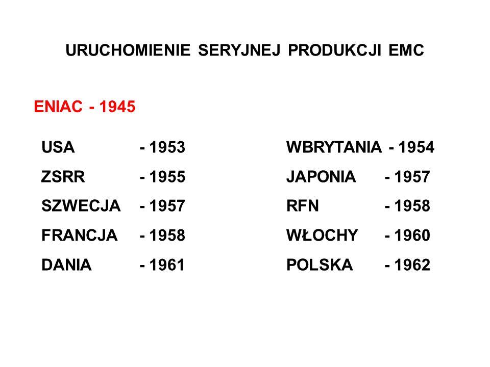 URUCHOMIENIE SERYJNEJ PRODUKCJI EMC ENIAC - 1945 USA - 1953 WBRYTANIA - 1954 ZSRR - 1955 JAPONIA - 1957 SZWECJA- 1957 RFN - 1958 FRANCJA- 1958 WŁOCHY - 1960 DANIA - 1961POLSKA- 1962