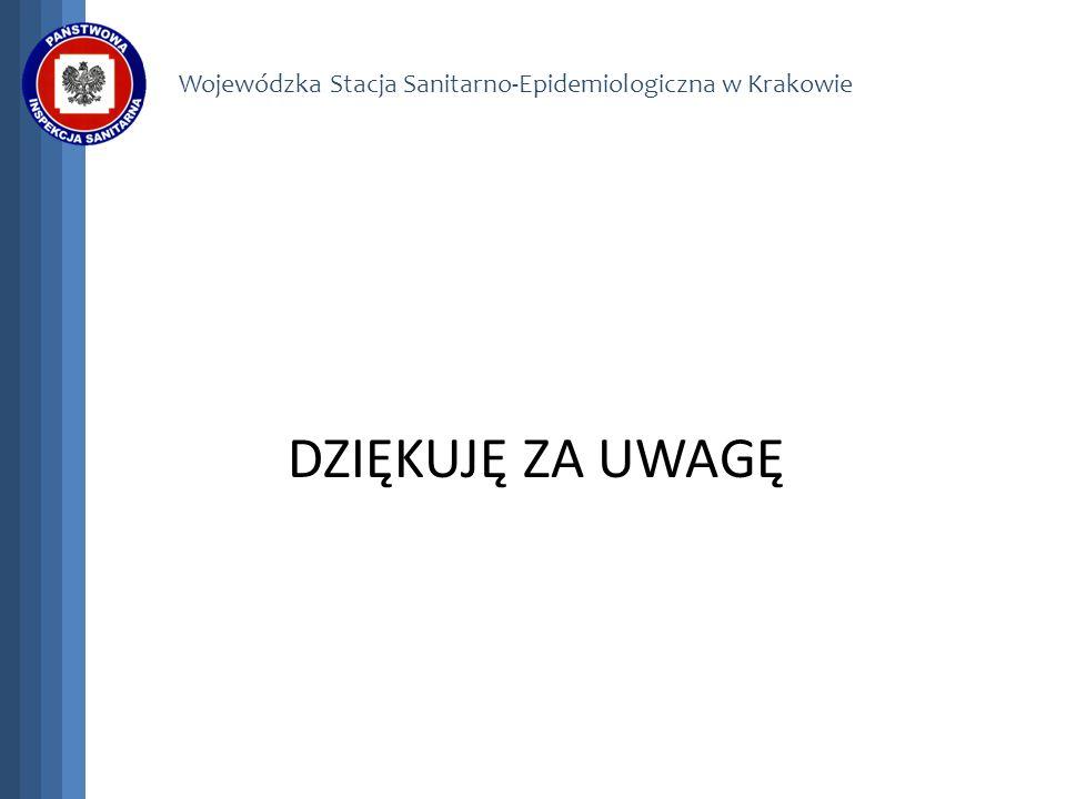 Wojewódzka Stacja Sanitarno-Epidemiologiczna w Krakowie DZIĘKUJĘ ZA UWAGĘ